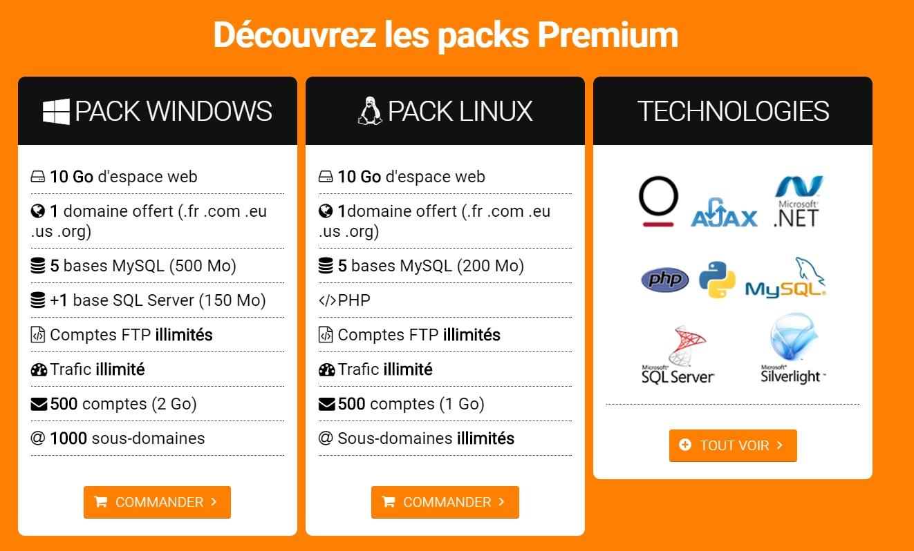 Les packs Premium d'IKoula offrent 6 mois d'hébergement gratuit !